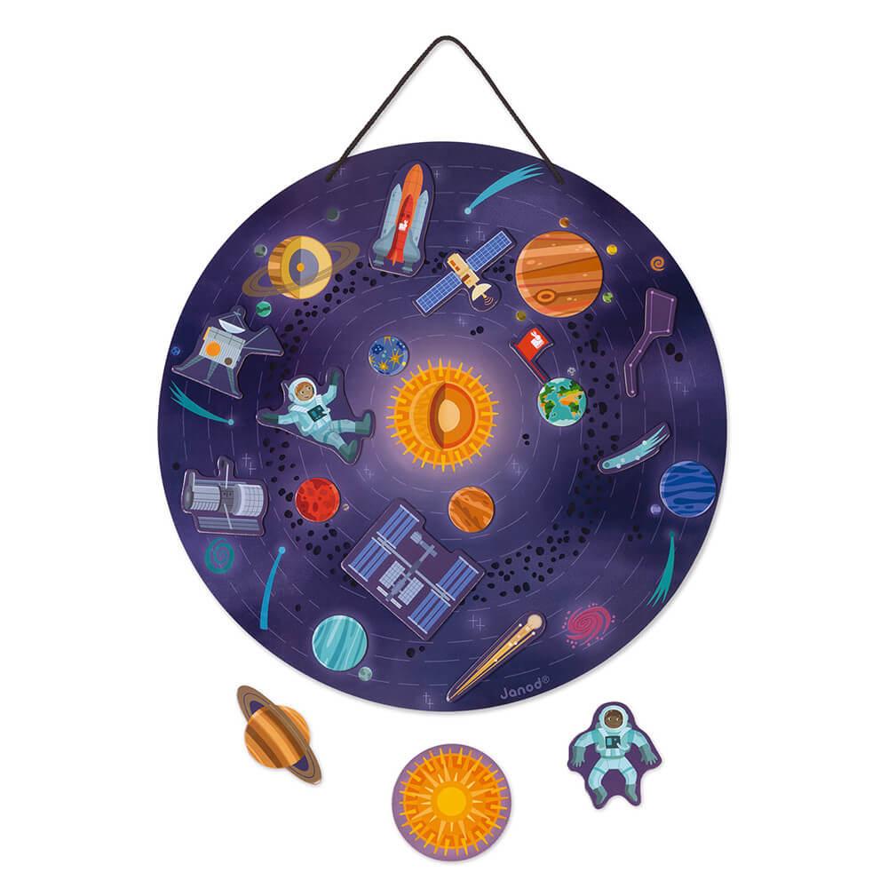 Магнитна Карта – Слънчева Система